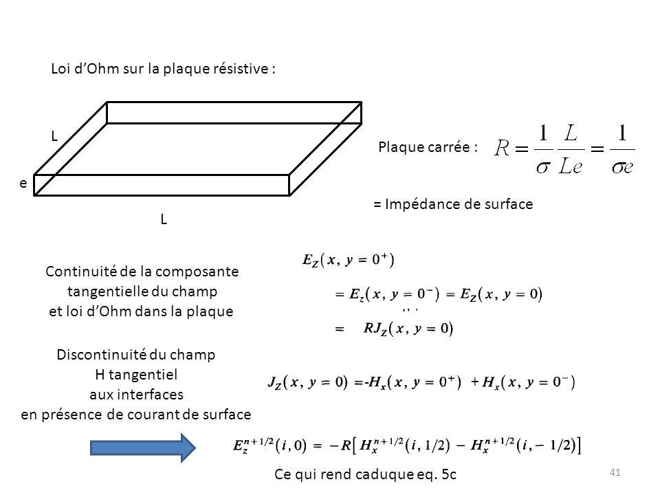 41 Loi dOhm sur la plaque résistive : L e L Plaque carrée : = Impédance de surface Continuité de la composante tangentielle du champ et loi dOhm dans la plaque Discontinuité du champ H tangentiel aux interfaces en présence de courant de surface + - Ce qui rend caduque eq.