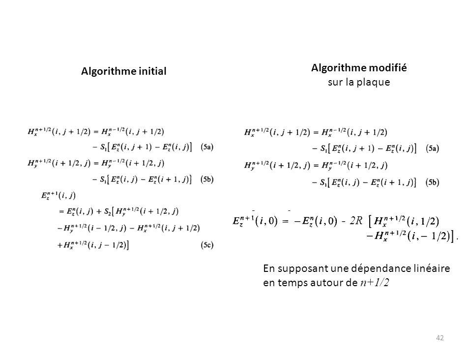 42 Algorithme initial Algorithme modifié sur la plaque 2R En supposant une dépendance linéaire en temps autour de n+1/2