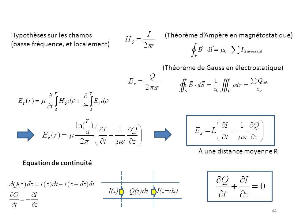44 Hypothèses sur les champs (basse fréquence, et localement) (Théorème dAmpère en magnétostatique) (Théorème de Gauss en électrostatique) À une distance moyenne R Q(z)dz I(z)I(z+dz) Equation de continuité