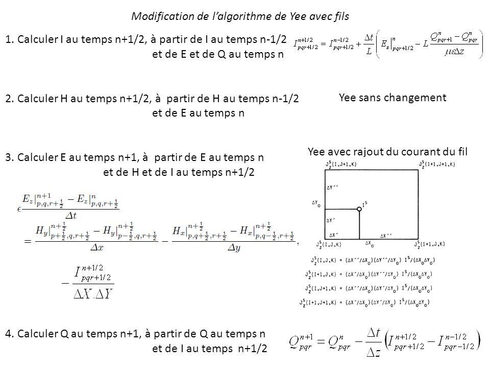46 1.Calculer I au temps n+1/2, à partir de I au temps n-1/2 et de E et de Q au temps n 2.
