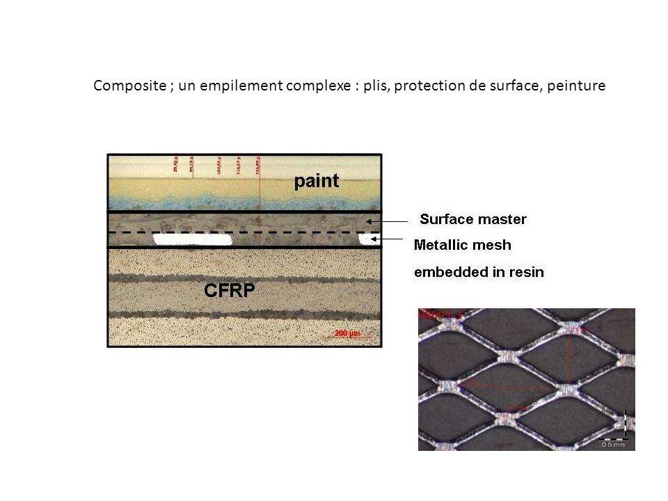 Composite ; un empilement complexe : plis, protection de surface, peinture
