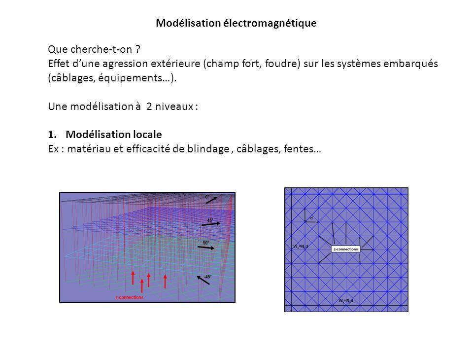 Modélisation électromagnétique Que cherche-t-on .