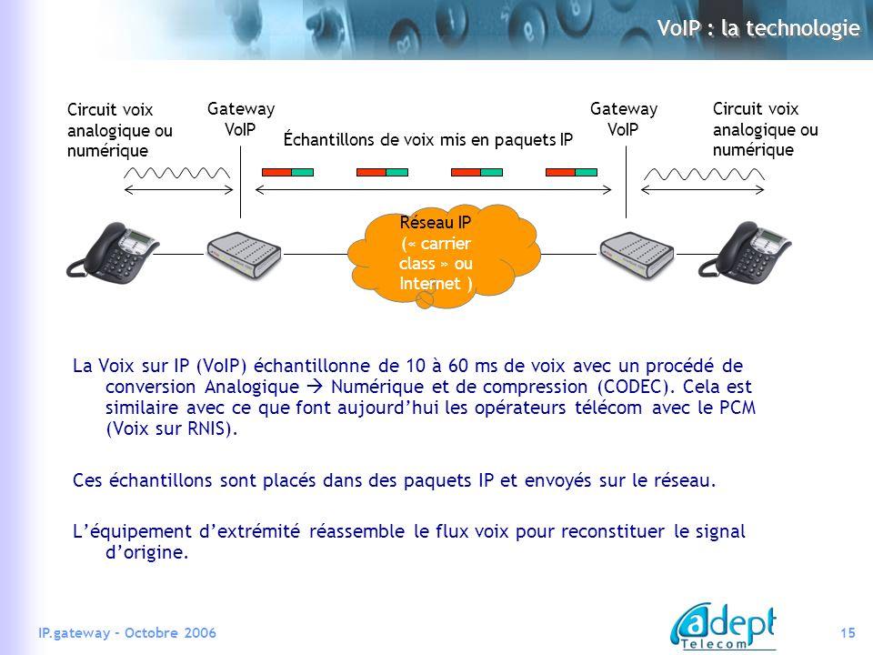 15IP.gateway - Octobre 2006 VoIP : la technologie La Voix sur IP (VoIP) échantillonne de 10 à 60 ms de voix avec un procédé de conversion Analogique Numérique et de compression (CODEC).