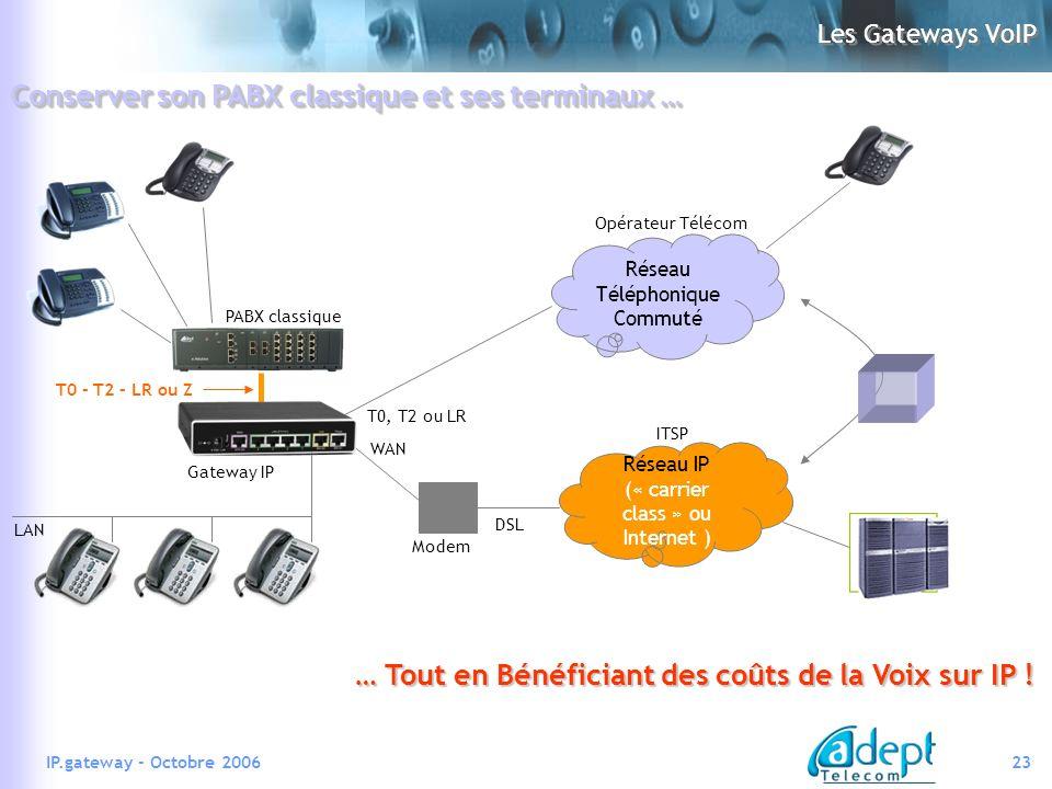 23IP.gateway - Octobre 2006 Les Gateways VoIP … Tout en Bénéficiant des coûts de la Voix sur IP .