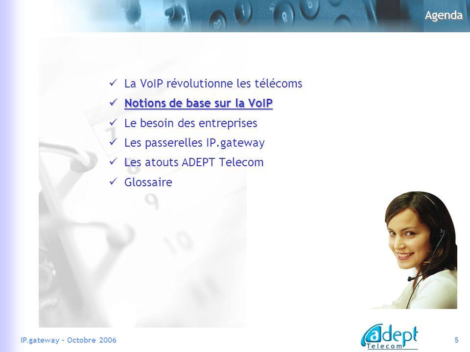 5IP.gateway - Octobre 2006 Agenda La VoIP révolutionne les télécoms Notions de base sur la VoIP Notions de base sur la VoIP Le besoin des entreprises Les passerelles IP.gateway Les atouts ADEPT Telecom Glossaire