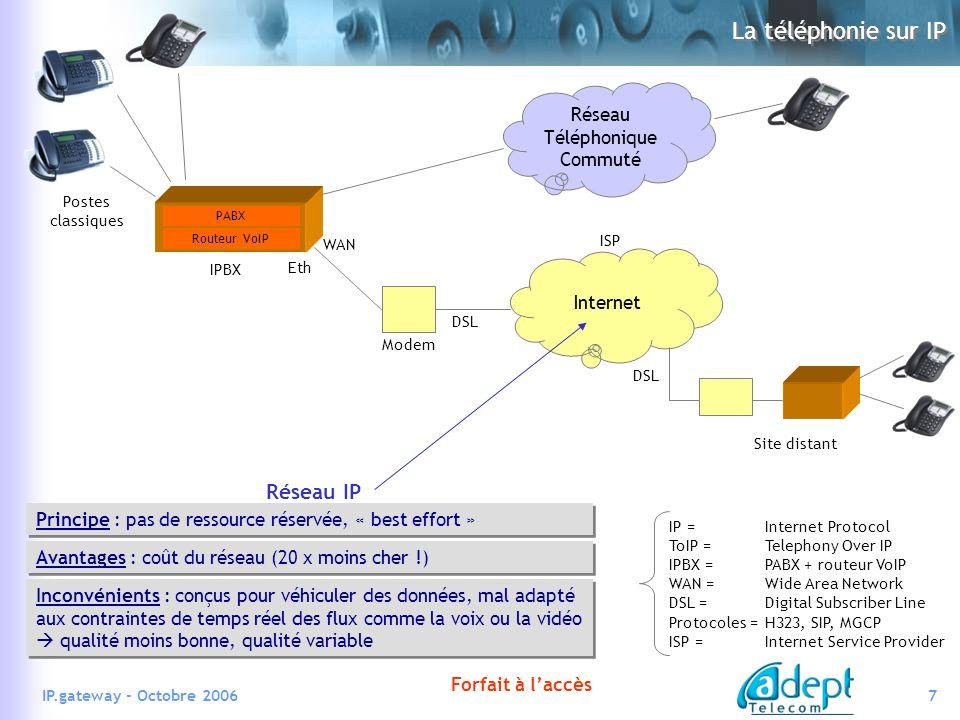 7IP.gateway - Octobre 2006 La téléphonie sur IP Internet Modem DSL ISP Site distant DSL IPBX PABX Routeur VoIP Eth WAN Réseau Téléphonique Commuté Postes classiques Principe : pas de ressource réservée, « best effort » Avantages : coût du réseau (20 x moins cher !) Inconvénients : conçus pour véhiculer des données, mal adapté aux contraintes de temps réel des flux comme la voix ou la vidéo qualité moins bonne, qualité variable Réseau IP Forfait à laccès IP =Internet Protocol ToIP =Telephony Over IP IPBX =PABX + routeur VoIP WAN =Wide Area Network DSL =Digital Subscriber Line Protocoles =H323, SIP, MGCP ISP = Internet Service Provider