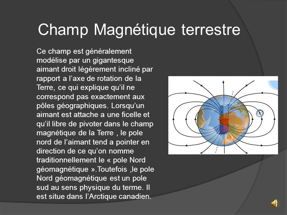 Champ Magnétique terrestre Ce champ est généralement modélise par un gigantesque aimant droit légèrement incliné par rapport a laxe de rotation de la Terre, ce qui explique quil ne correspond pas exactement aux pôles géographiques.