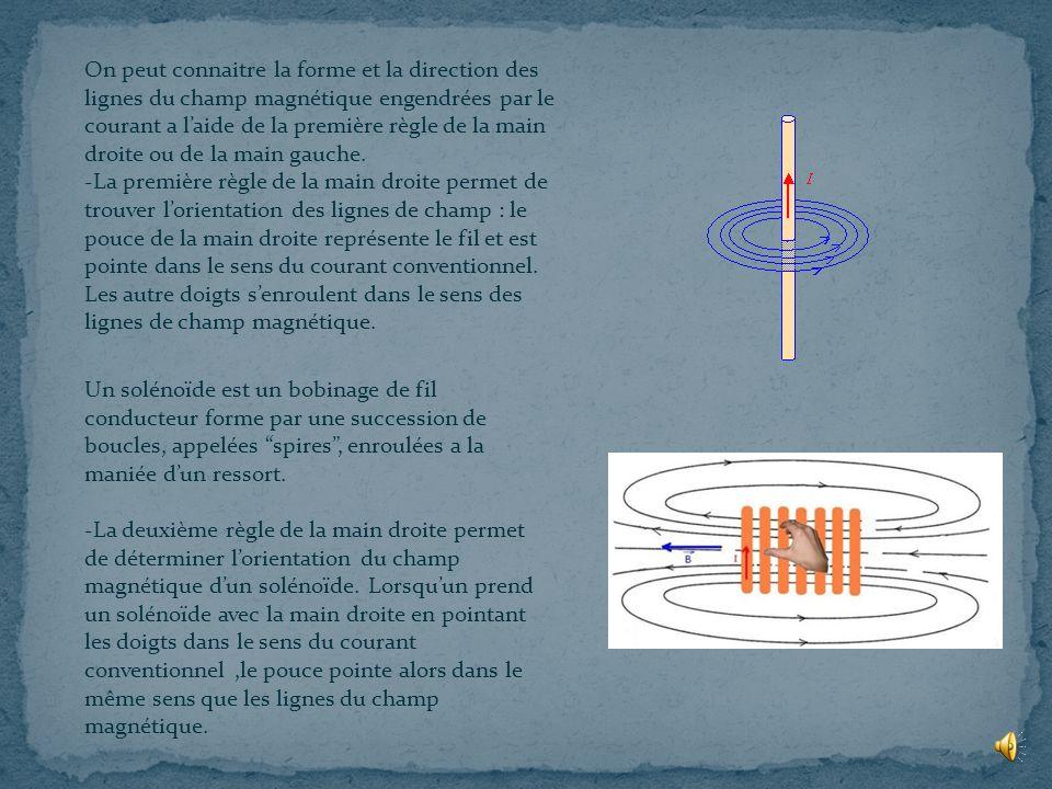 On peut connaitre la forme et la direction des lignes du champ magnétique engendrées par le courant a laide de la première règle de la main droite ou de la main gauche.