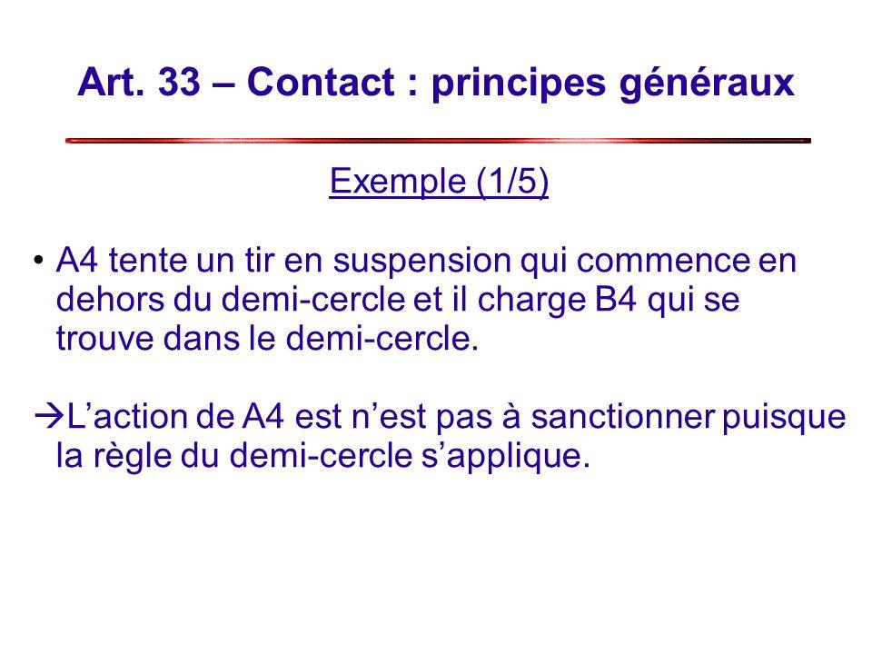 Art. 33 – Contact : principes généraux Exemple (1/5) A4 tente un tir en suspension qui commence en dehors du demi-cercle et il charge B4 qui se trouve