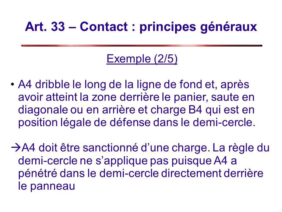 Art. 33 – Contact : principes généraux Exemple (2/5) A4 dribble le long de la ligne de fond et, après avoir atteint la zone derrière le panier, saute