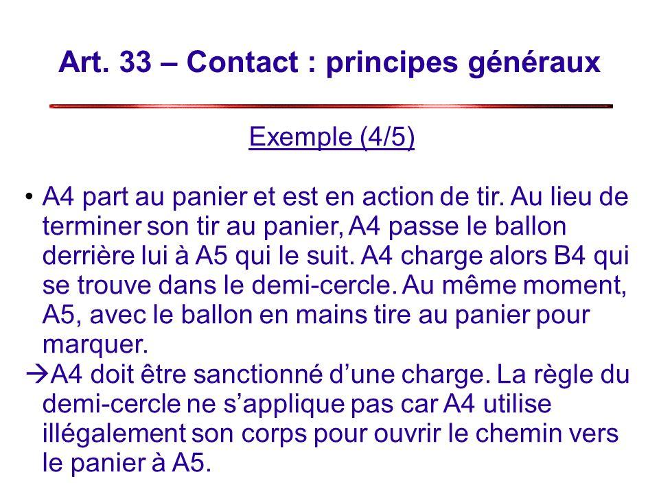 Art. 33 – Contact : principes généraux Exemple (4/5) A4 part au panier et est en action de tir. Au lieu de terminer son tir au panier, A4 passe le bal