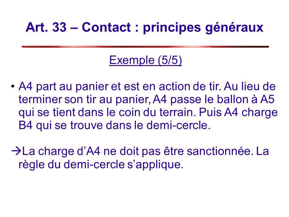 Art. 33 – Contact : principes généraux Exemple (5/5) A4 part au panier et est en action de tir. Au lieu de terminer son tir au panier, A4 passe le bal