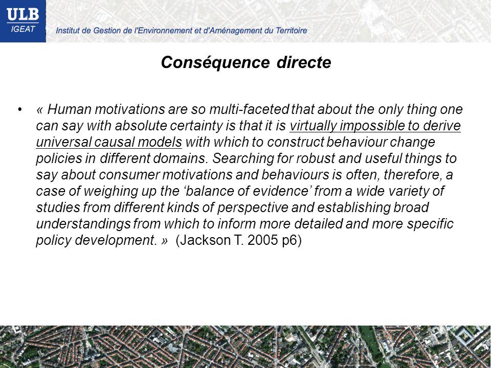 Raisons dêtre de la consommation (1/6) Consommation améliore notre bien-être Base étant les préférences révélées des consommateurs constatables via les achats/refus de biens et services Vision économiste nexplique pas le « pourquoi » de la consommation; motivations sont passées sous silence Source : Jackson T.