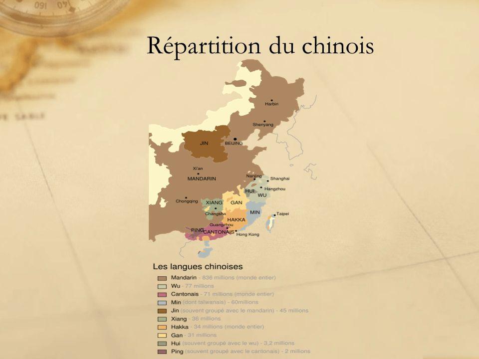 Répartition du chinois