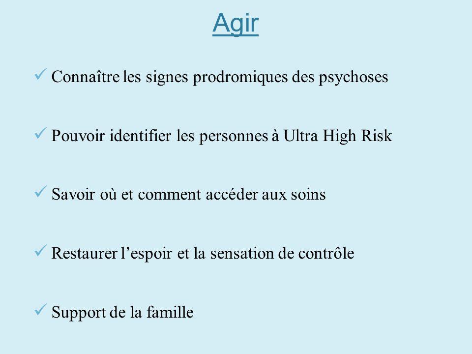 Agir Connaître les signes prodromiques des psychoses Pouvoir identifier les personnes à Ultra High Risk Savoir où et comment accéder aux soins Restaur