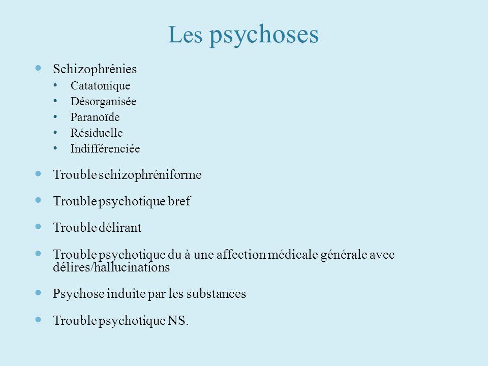 Les psychoses Schizophrénies Catatonique Désorganisée Paranoïde Résiduelle Indifférenciée Trouble schizophréniforme Trouble psychotique bref Trouble d