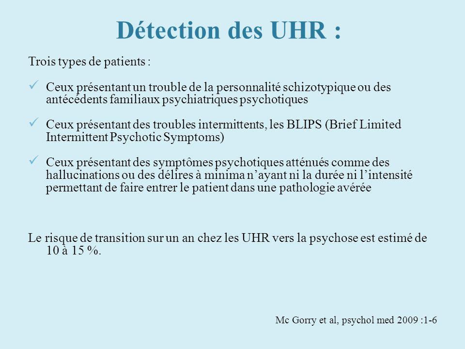 Détection des UHR : Trois types de patients : Ceux présentant un trouble de la personnalité schizotypique ou des antécédents familiaux psychiatriques