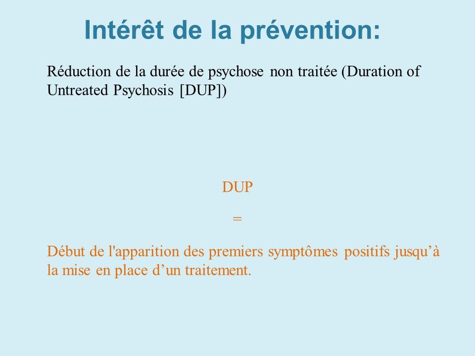 Intérêt de la prévention: Réduction de la durée de psychose non traitée (Duration of Untreated Psychosis [DUP]) DUP = Début de l'apparition des premie