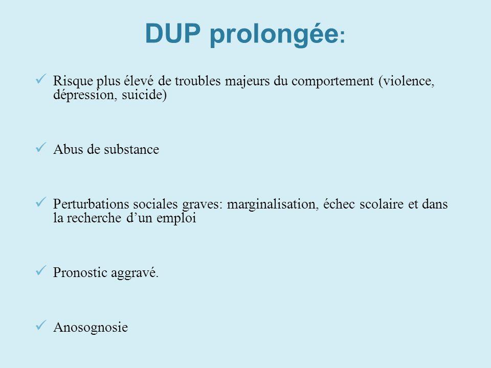 DUP prolongée : Risque plus élevé de troubles majeurs du comportement (violence, dépression, suicide) Abus de substance Perturbations sociales graves: