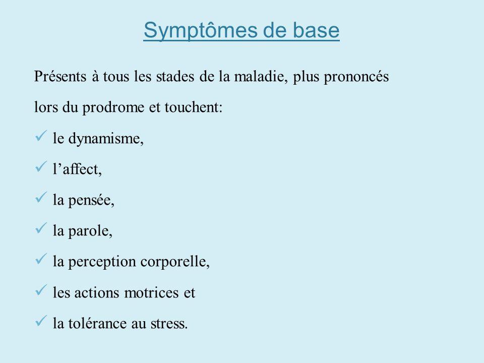 Symptômes de base Présents à tous les stades de la maladie, plus prononcés lors du prodrome et touchent: le dynamisme, laffect, la pensée, la parole,