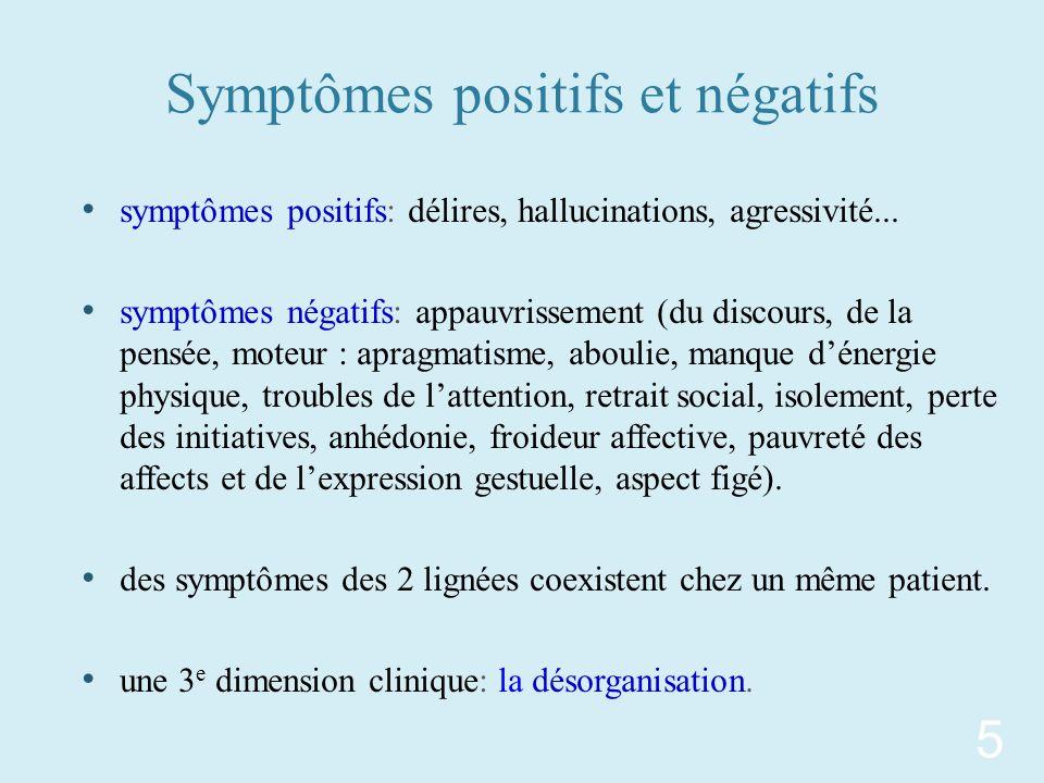Symptômes positifs et négatifs symptômes positifs: délires, hallucinations, agressivité... symptômes négatifs: appauvrissement (du discours, de la pen