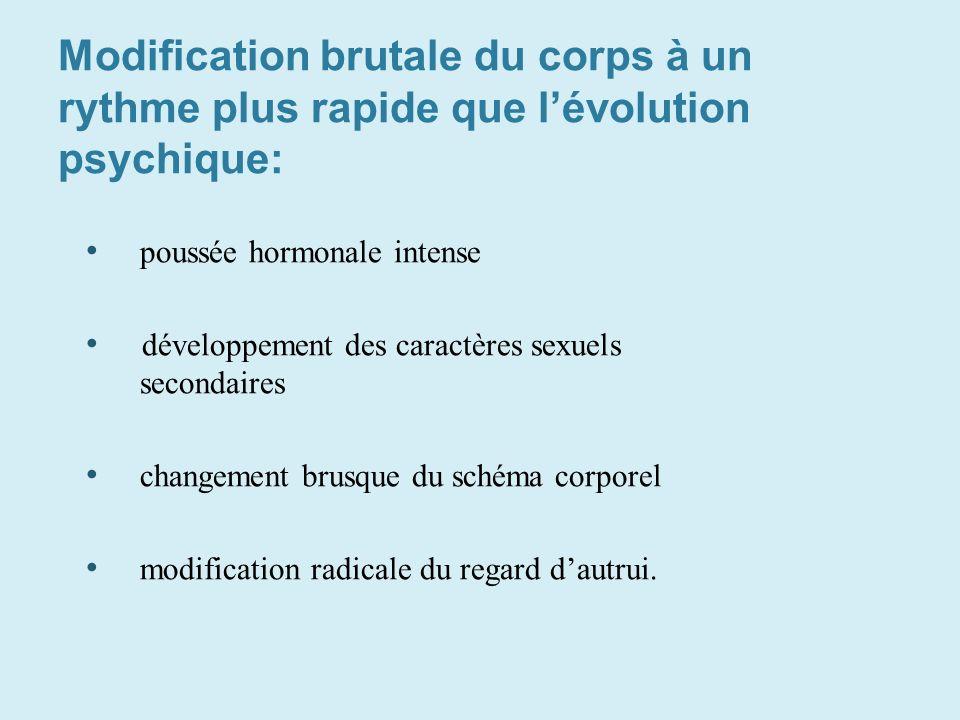Modification brutale du corps à un rythme plus rapide que lévolution psychique: poussée hormonale intense développement des caractères sexuels seconda