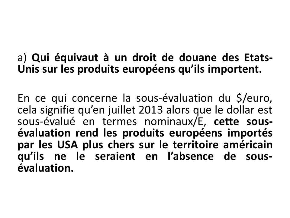 a) Qui équivaut à un droit de douane des Etats- Unis sur les produits européens quils importent. En ce qui concerne la sous-évaluation du $/euro, cela