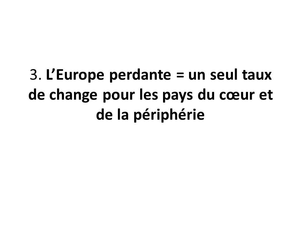3. LEurope perdante = un seul taux de change pour les pays du cœur et de la périphérie