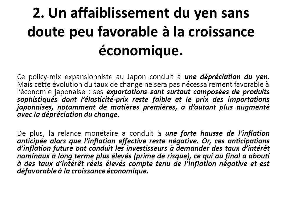 2. Un affaiblissement du yen sans doute peu favorable à la croissance économique. Ce policy-mix expansionniste au Japon conduit à une dépréciation du
