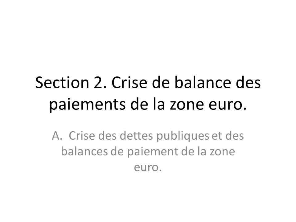 Section 2. Crise de balance des paiements de la zone euro. A. Crise des dettes publiques et des balances de paiement de la zone euro.