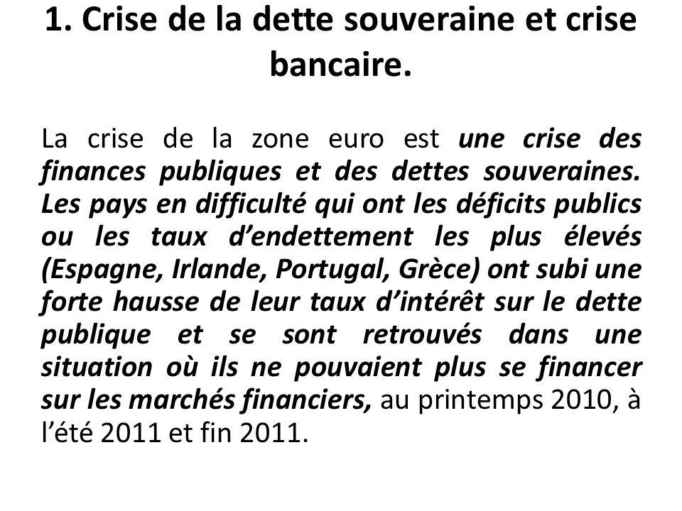 La crise de la zone euro est une crise des finances publiques et des dettes souveraines. Les pays en difficulté qui ont les déficits publics ou les ta