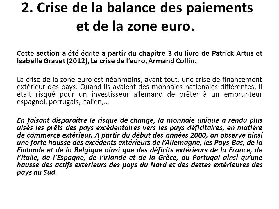 Cette section a été écrite à partir du chapitre 3 du livre de Patrick Artus et Isabelle Gravet (2012), La crise de leuro, Armand Collin. La crise de l