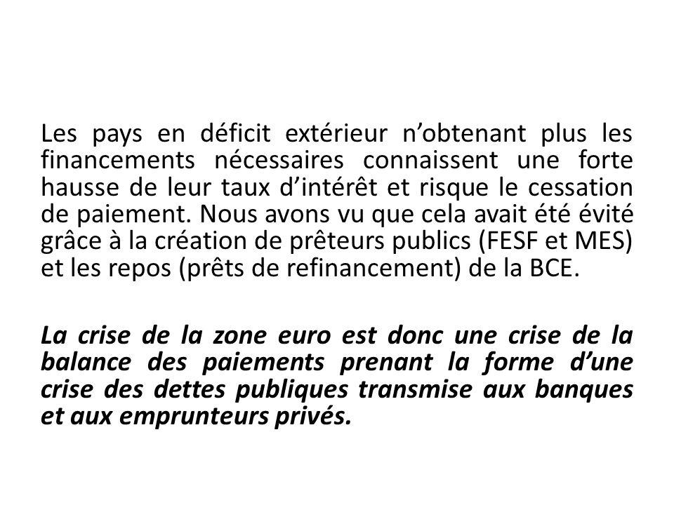 Les pays en déficit extérieur nobtenant plus les financements nécessaires connaissent une forte hausse de leur taux dintérêt et risque le cessation de