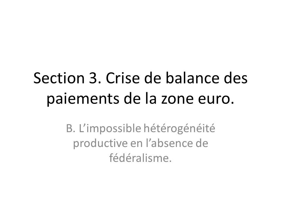Section 3. Crise de balance des paiements de la zone euro. B. Limpossible hétérogénéité productive en labsence de fédéralisme.
