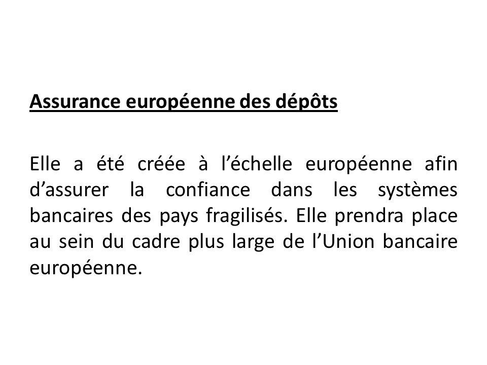 Assurance européenne des dépôts Elle a été créée à léchelle européenne afin dassurer la confiance dans les systèmes bancaires des pays fragilisés. Ell