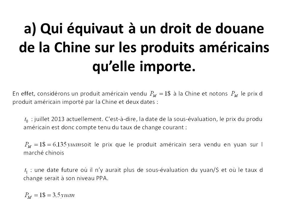 Ce qui signifie quen juillet 2013 que le yuan est sous-évalué en termes nominaux/$, cette sous- évaluation rend les produits américains importés par la Chine plus chers sur le territoire chinois quils ne le seraient en labsence de sous- évaluation.