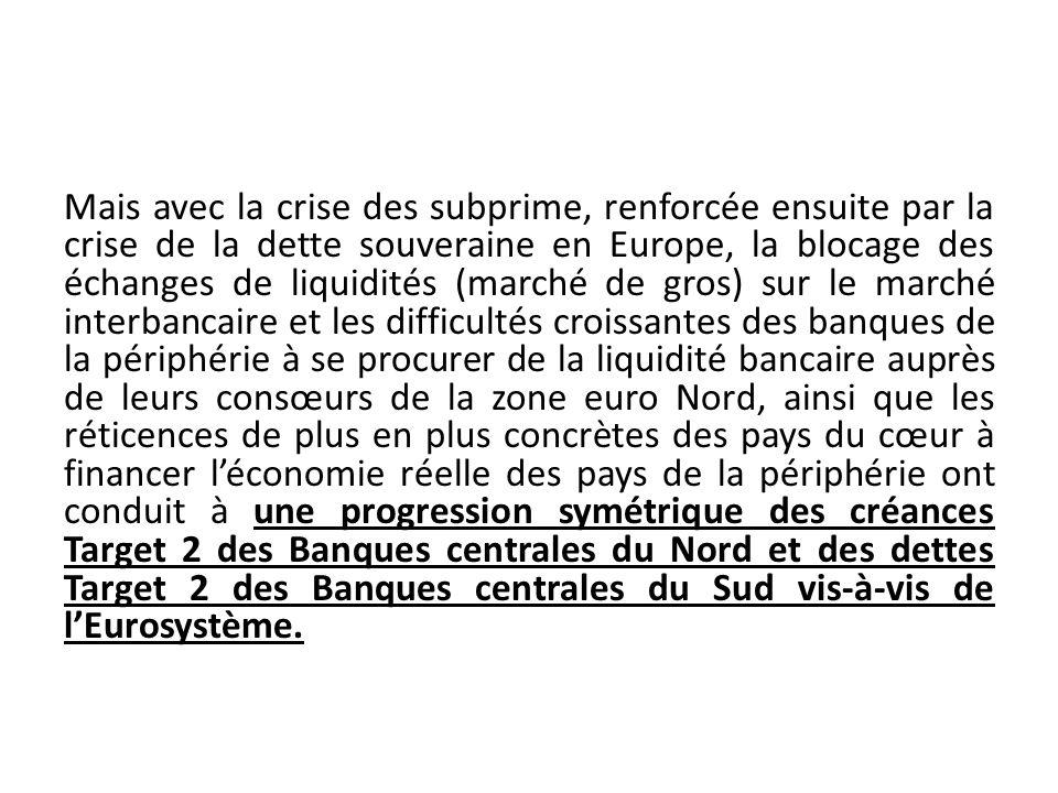 Mais avec la crise des subprime, renforcée ensuite par la crise de la dette souveraine en Europe, la blocage des échanges de liquidités (marché de gro