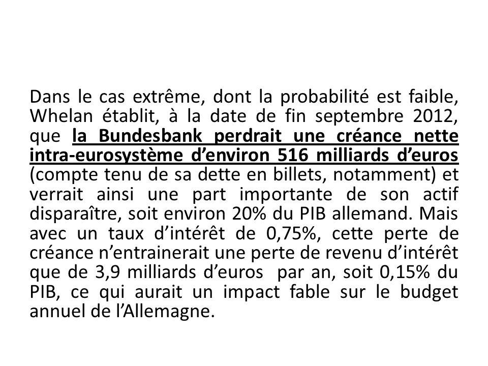 Dans le cas extrême, dont la probabilité est faible, Whelan établit, à la date de fin septembre 2012, que la Bundesbank perdrait une créance nette int