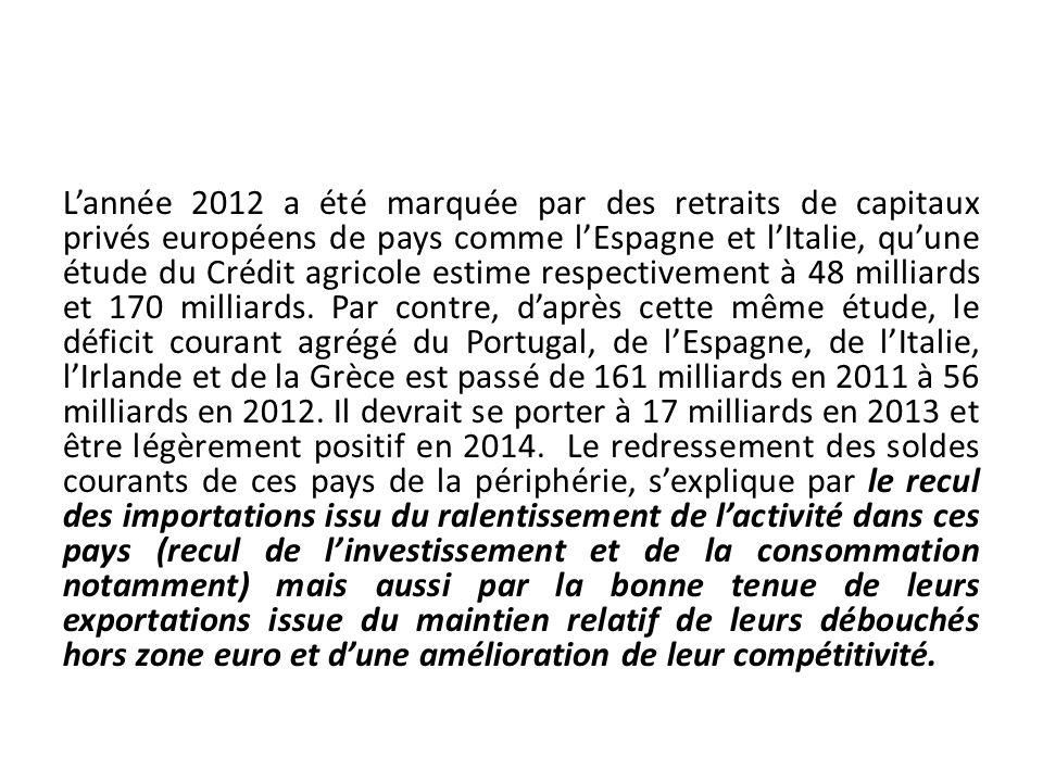 Lannée 2012 a été marquée par des retraits de capitaux privés européens de pays comme lEspagne et lItalie, quune étude du Crédit agricole estime respe