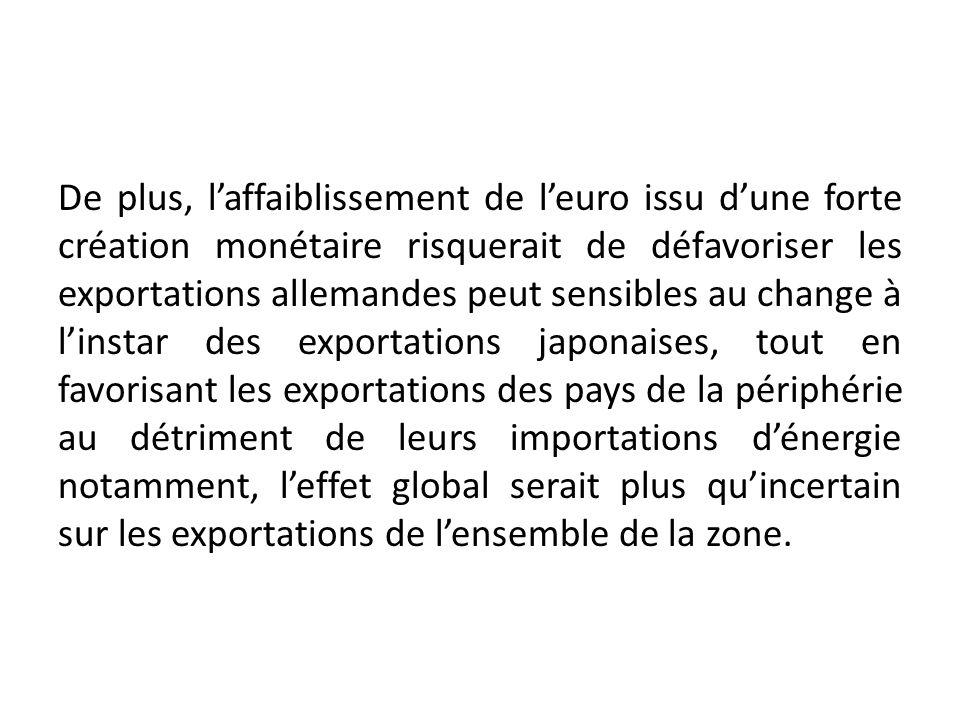 De plus, laffaiblissement de leuro issu dune forte création monétaire risquerait de défavoriser les exportations allemandes peut sensibles au change à