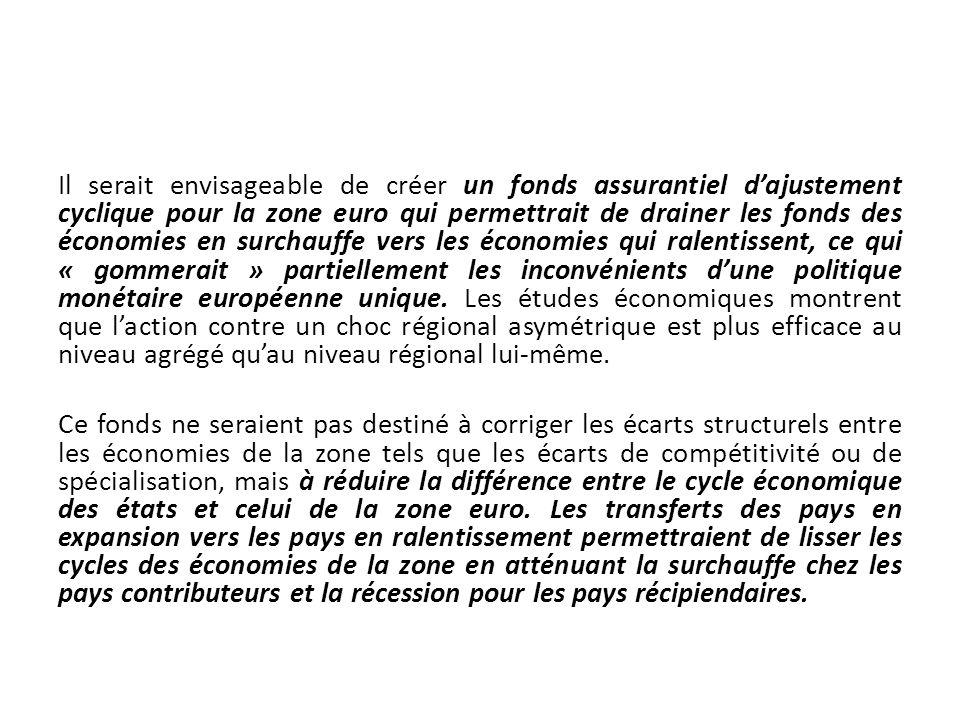 Il serait envisageable de créer un fonds assurantiel dajustement cyclique pour la zone euro qui permettrait de drainer les fonds des économies en surc