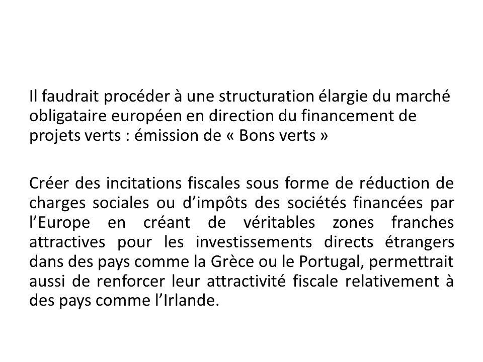 Il faudrait procéder à une structuration élargie du marché obligataire européen en direction du financement de projets verts : émission de « Bons vert