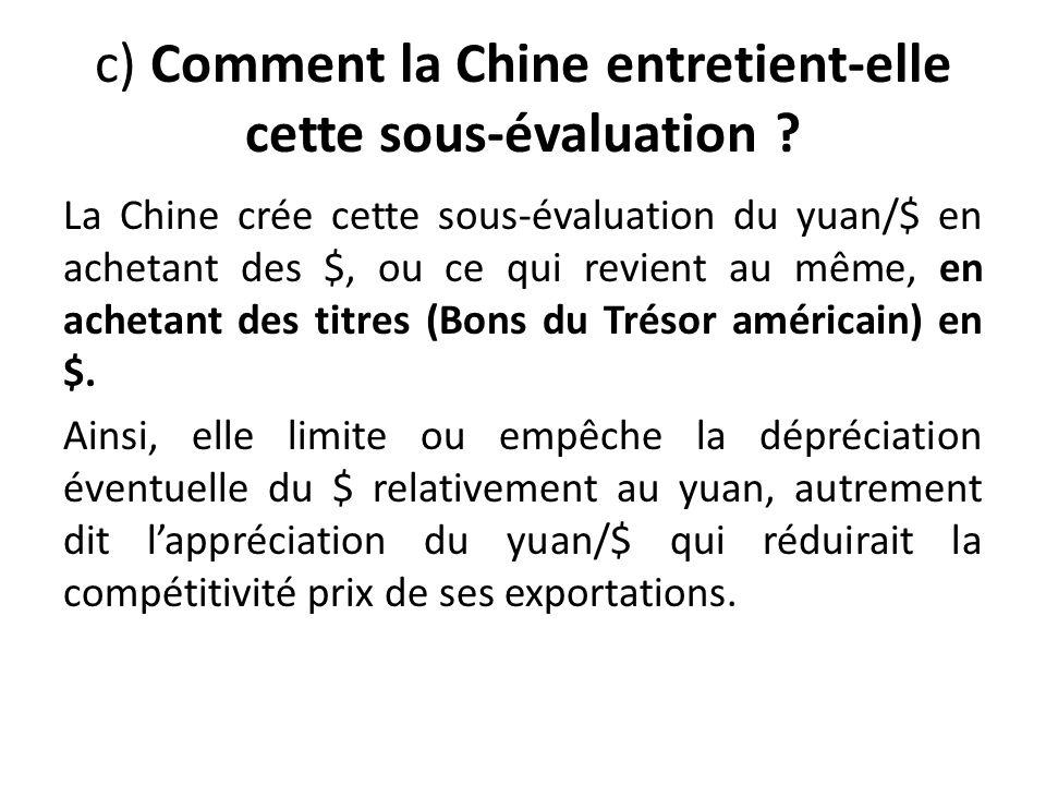 c) Comment la Chine entretient-elle cette sous-évaluation ? La Chine crée cette sous-évaluation du yuan/$ en achetant des $, ou ce qui revient au même