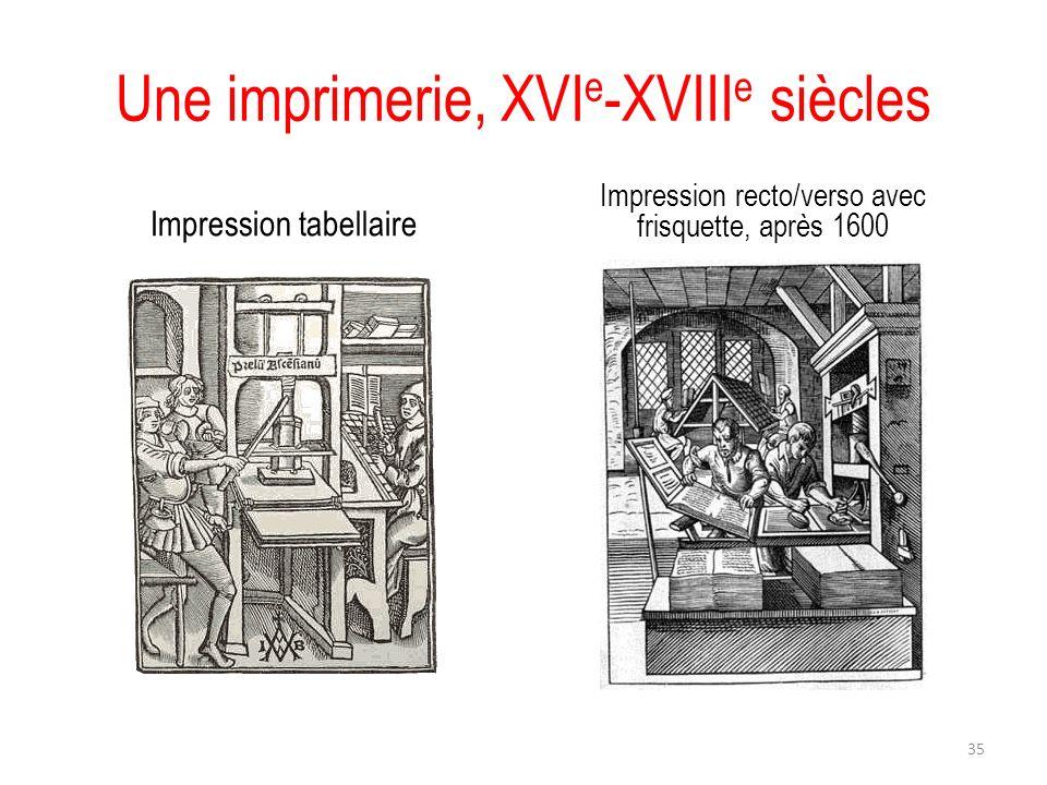 Une imprimerie, XVI e -XVIII e siècles Impression tabellaire Impression recto/verso avec frisquette, après 1600 35
