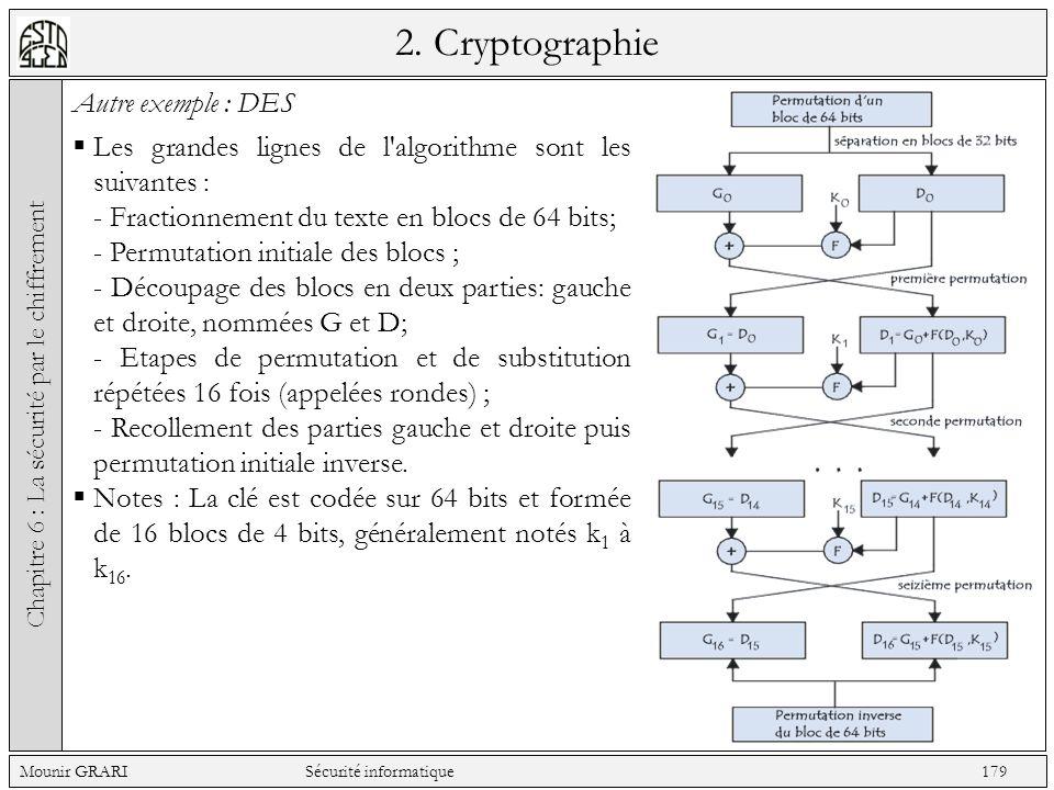 2. Cryptographie Autre exemple : DES Chapitre 6 : La sécurité par le chiffrement Mounir GRARI Sécurité informatique 179 Les grandes lignes de l'algori