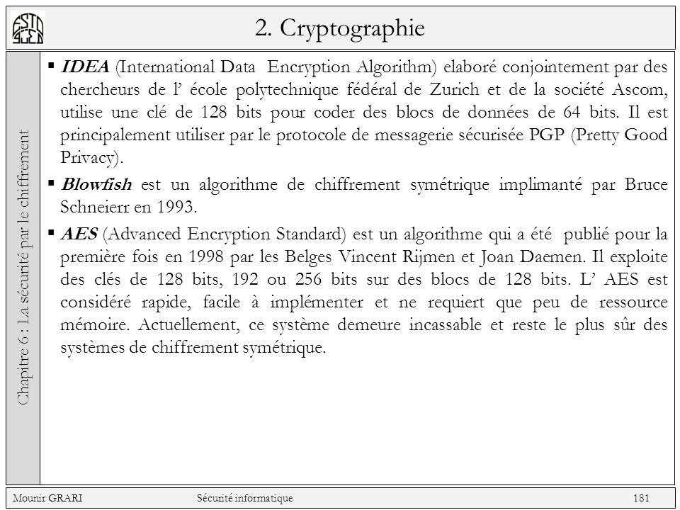 2. Cryptographie IDEA (International Data Encryption Algorithm) elaboré conjointement par des chercheurs de l école polytechnique fédéral de Zurich et