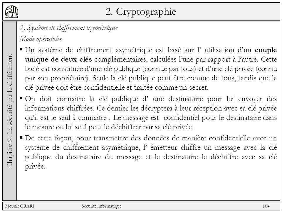2. Cryptographie 2) Système de chiffrement asymétrique Mode opératoire Un système de chiffrement asymétrique est basé sur l utilisation dun couple uni