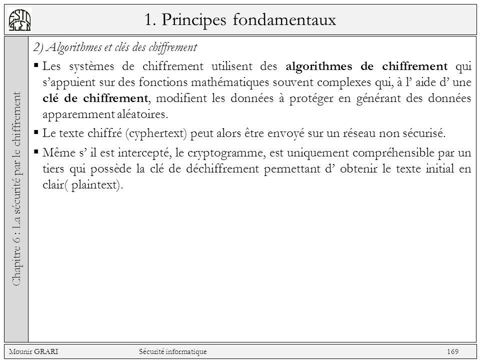 1. Principes fondamentaux 2) Algorithmes et clés des chiffrement Les systèmes de chiffrement utilisent des algorithmes de chiffrement qui sappuient su