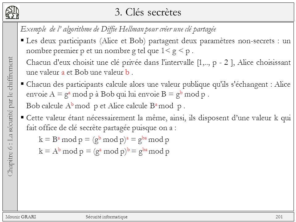 3. Clés secrètes Exemple de l algorithme de Diffie Hellman pour créer une clé partagée Les deux participants (Alice et Bob) partagent deux paramètres