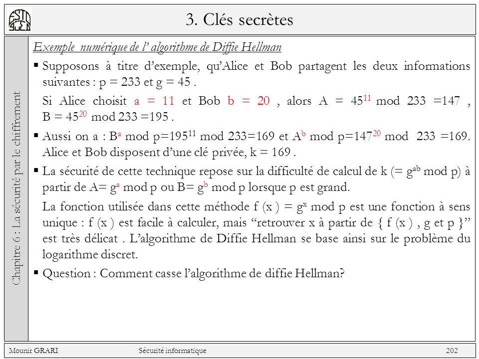3. Clés secrètes Exemple numérique de l algorithme de Diffie Hellman Supposons à titre dexemple, quAlice et Bob partagent les deux informations suivan